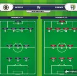 Lineup image Spezia - Parma