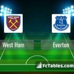 Preview image West Ham - Everton