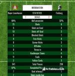 Match image with score Bayer Leverkusen - Freiburg