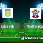 Preview image Aston Villa - Southampton