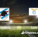 Preview image Sampdoria - Lazio