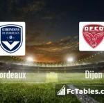 Preview image Bordeaux - Dijon