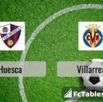 Preview image Huesca - Villarreal