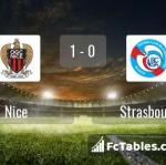 Match image with score Nice - Strasbourg