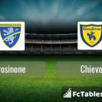 Preview image Frosinone - Chievo