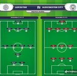 Lineup image Leicester - Manchester City