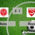 Match image with score Reims - Nimes