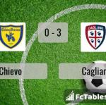 Match image with score Chievo - Cagliari