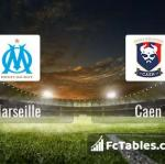 Preview image Marseille - Caen
