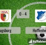 Match image with score Augsburg - Hoffenheim