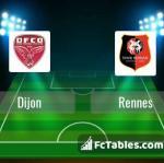 Preview image Dijon - Rennes