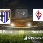 Match image with score SSD Parma - Fiorentina