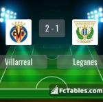 Match image with score Villarreal - Leganes