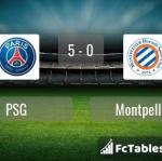 Match image with score PSG - Montpellier
