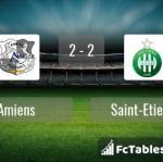 Match image with score Amiens - Saint-Etienne