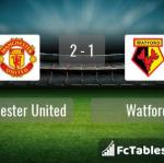 Match image with score Manchester United - Watford