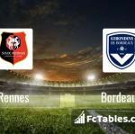 Preview image Rennes - Bordeaux