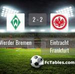 Match image with score Werder Bremen - Eintracht Frankfurt