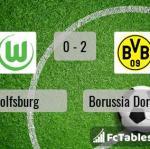 Match image with score Wolfsburg - Borussia Dortmund