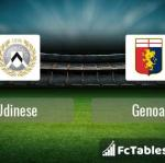 Preview image Udinese - Genoa
