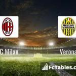 Preview image AC Milan - Verona