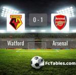 Match image with score Watford - Arsenal