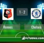 Match image with score Rennes - Chelsea