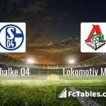 Preview image Schalke 04 - Lokomotiv Moscow