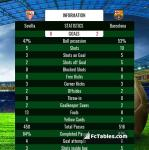 Match image with score Sevilla - Barcelona