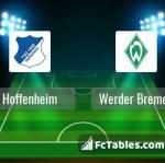 Preview image Hoffenheim - Werder Bremen