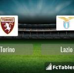 Preview image Torino - Lazio