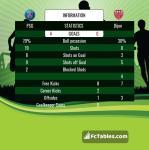 Match image with score PSG - Dijon