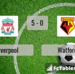 Match image with score Liverpool - Watford