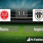 Match image with score Reims - Angers
