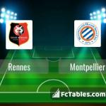 Preview image Rennes - Montpellier