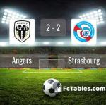 Match image with score Angers - Strasbourg