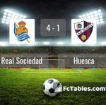 Match image with score Real Sociedad - Huesca