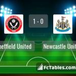 Match image with score Sheffield United - Newcastle United