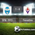 Match image with score SPAL 2013 - Fiorentina