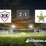 Match image with score Qarabag FK - FC Sheriff