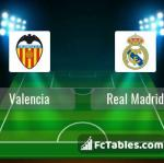 Preview image Valencia - Real Madrid