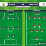 Lineup image Burnley - Aston Villa
