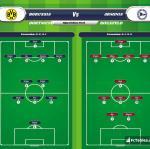 Lineup image Borussia Dortmund - Arminia Bielefeld