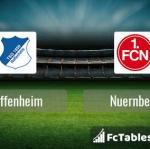 Preview image Hoffenheim - Nuernberg