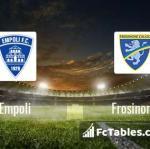Preview image Empoli - Frosinone