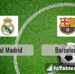 Preview image Real Madrid - Barcelona