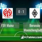 Match image with score FSV Mainz - Borussia Moenchengladbach