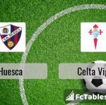 Preview image Huesca - Celta Vigo