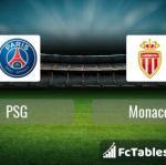 Preview image PSG - Monaco