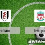 Preview image Fulham - Liverpool